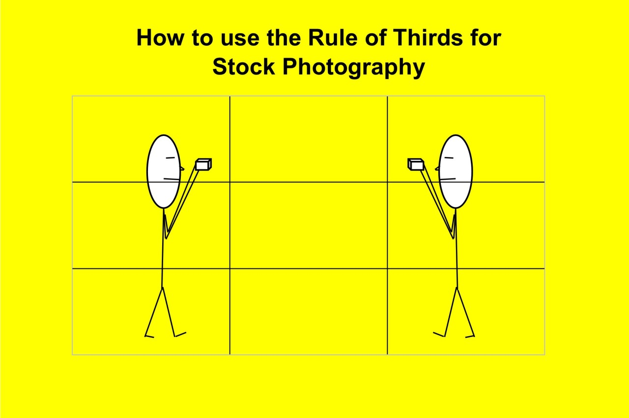 How to use the Rule of Thirds for StockPhotography